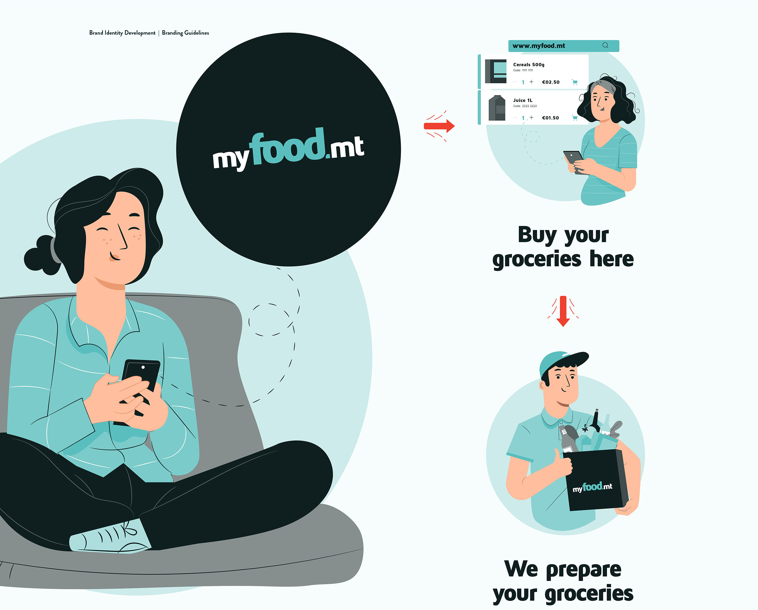 4000-0000-Studio-Behance-Myfood-2_03 case study
